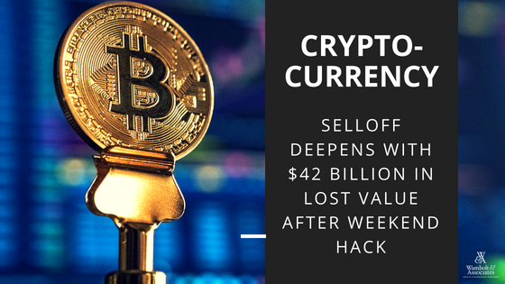 , Cryptocurrency selloff deepens with  billion in lost value after weekend hack