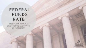 "Federal funds rate held steady as economic activity is ""strong"""