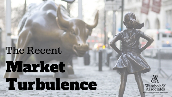 , Current Market Turbulence Update