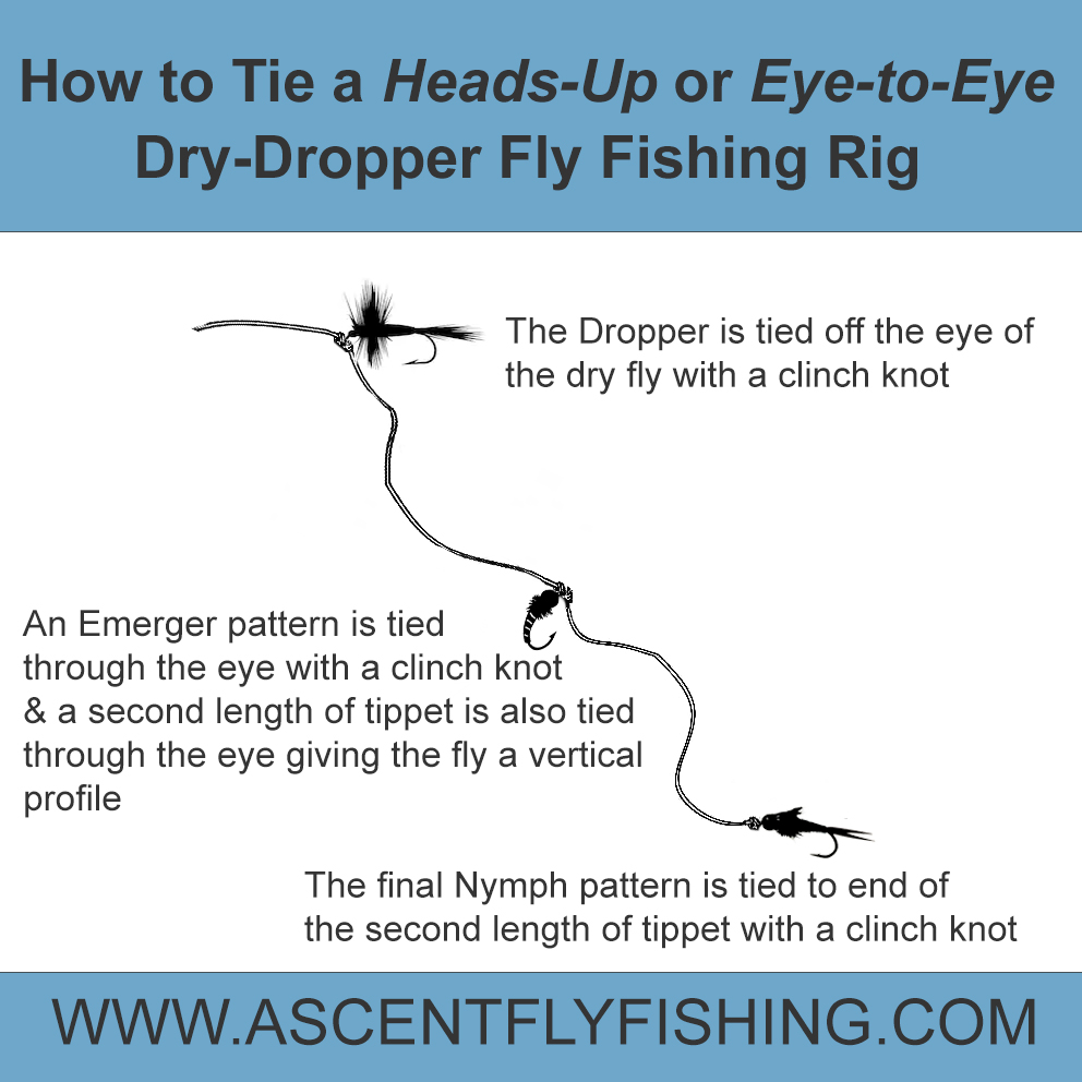 , How to Tie & Fish a Heads-Up (Eye-to-Eye) Fly Fishing Rig